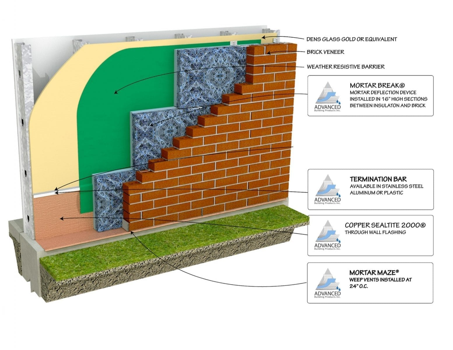 Weep Vents Advanced Building Products