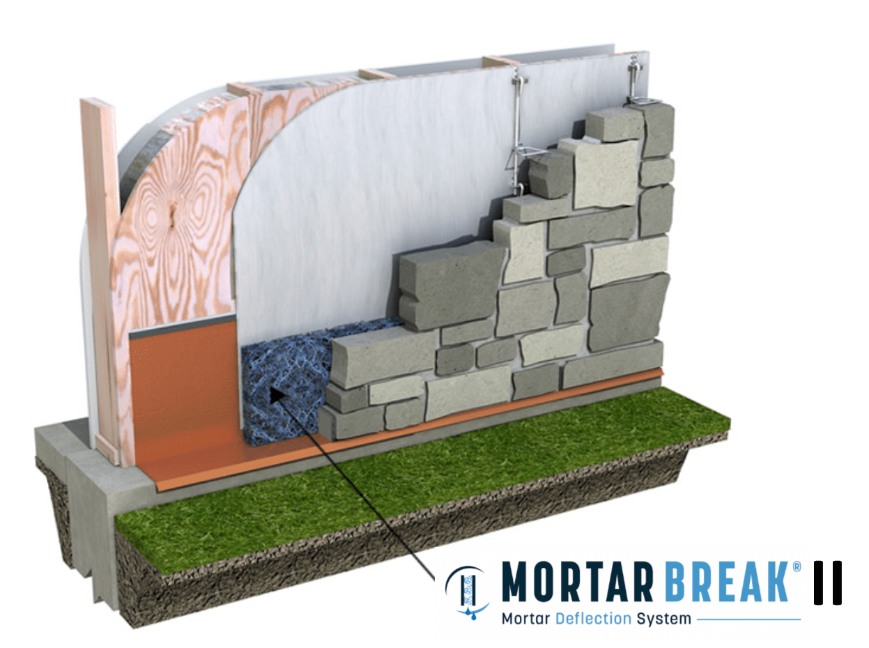Mortar Break® 2 (II)